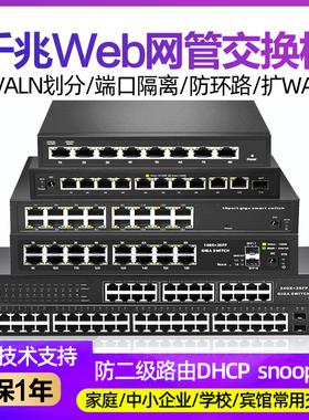 8口千兆网管交换机VLAN镜像限速扩WAN汇聚带宽叠加dhcp snooping隔离igmp防环路IP冲突5口16口24口48口4光口